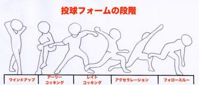 熊本-野球肩-整体